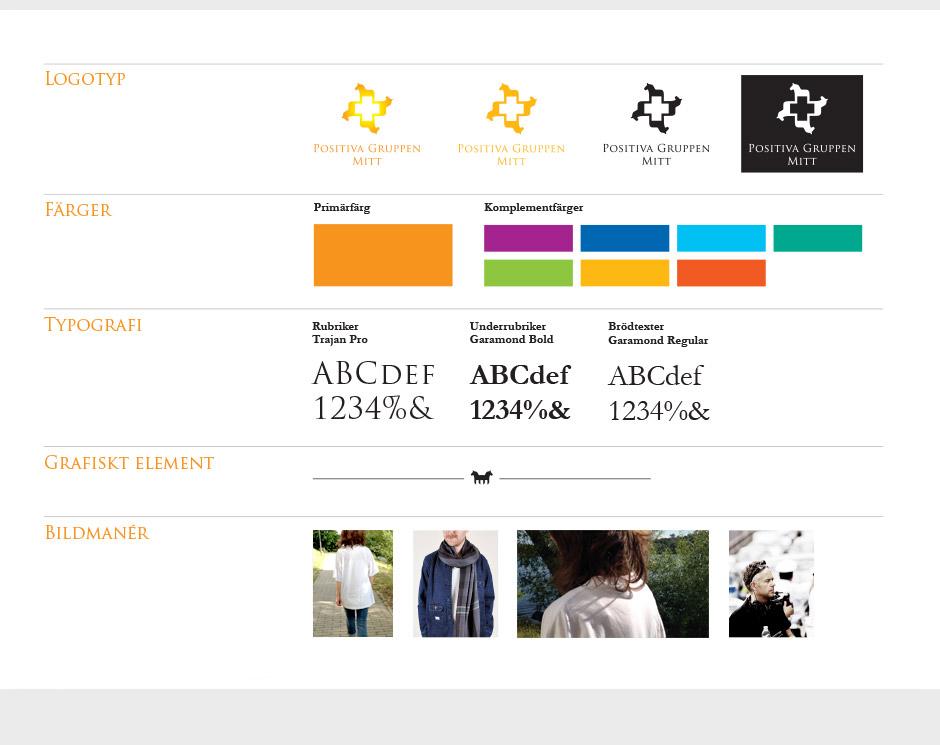 Positiva Gruppen Mitt grafisk profil
